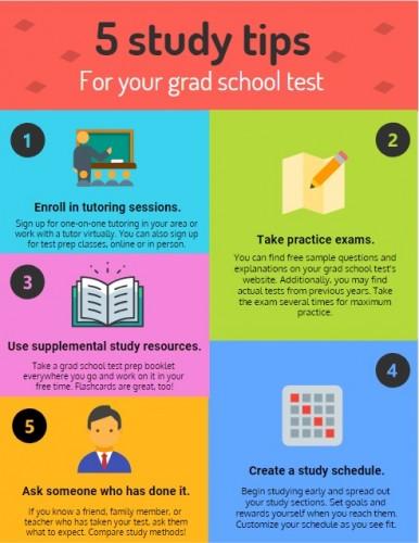 grad school test, tips, infographic