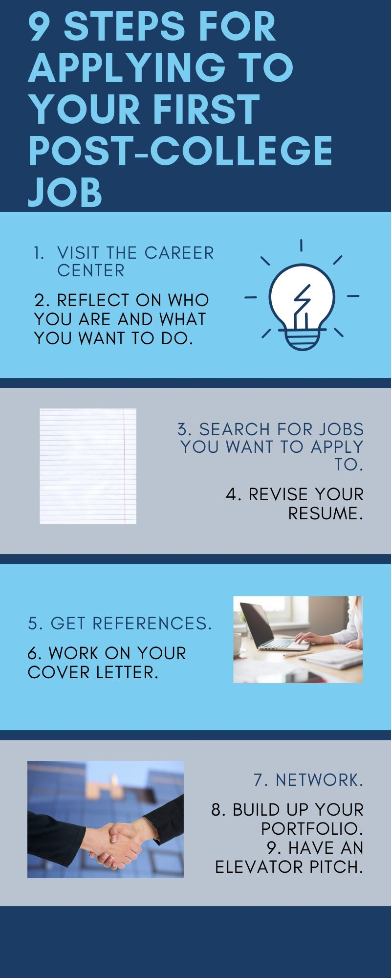infographic, post-college job, steps