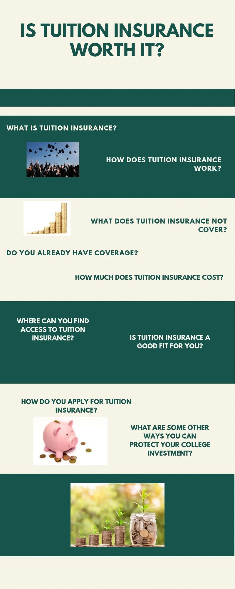 infographic, tuition, tuition insurance