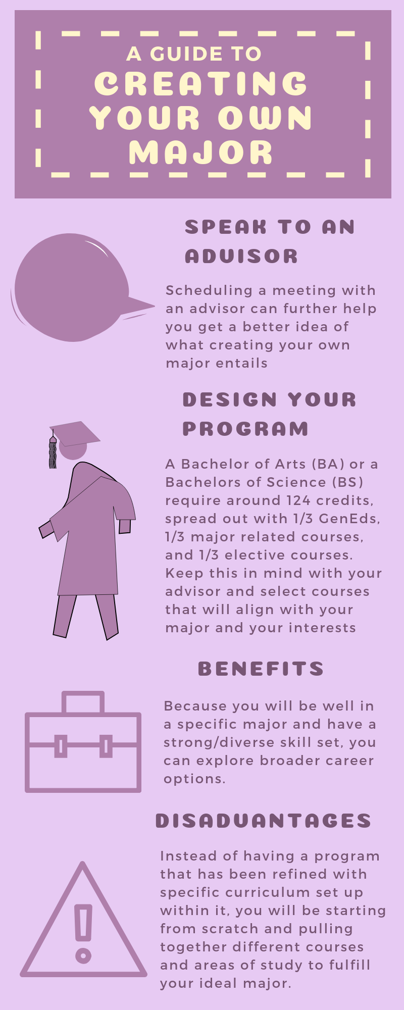 infographic, college, student, college major